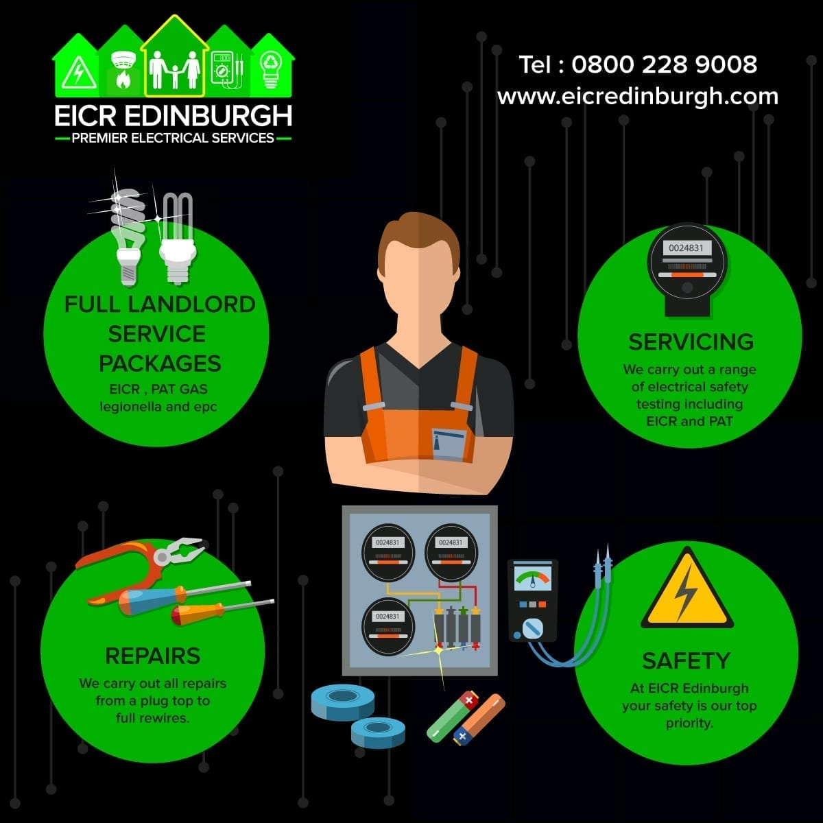 Full Landlord Service Packages Infogram